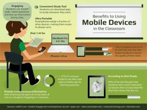 Mobile phones in classroom