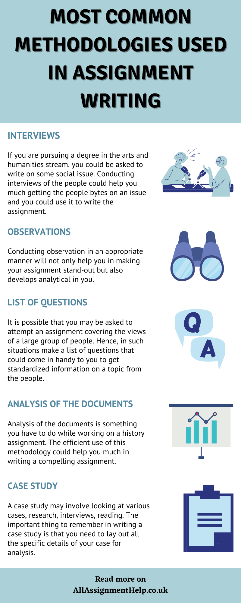 most-common-methodologies-used-in-assignment-writing