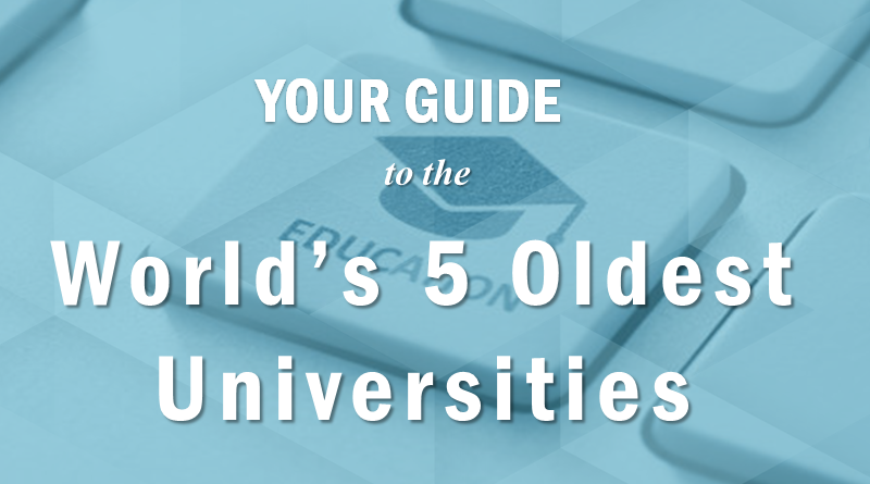 world-top-university