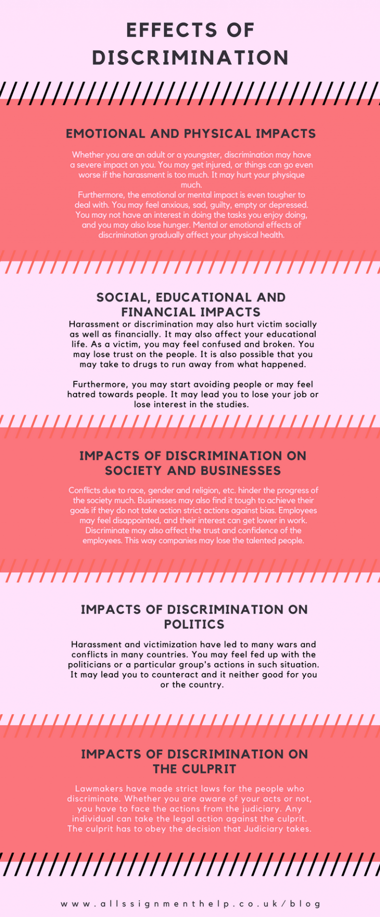 potential effects of discrimination Discrimination has a number of deleterious effects on the wider society first, it fosters the incorrect belief that one group is superior to another second, it affects the ability of the group.