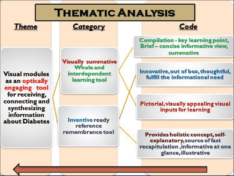 a thematic analysis in support of The theme of a short story differs from the moral of a story or fable in one significant way unlike a moral or lesson about how to behave, a short story theme is a general message about life or human nature that the author wants to convey.