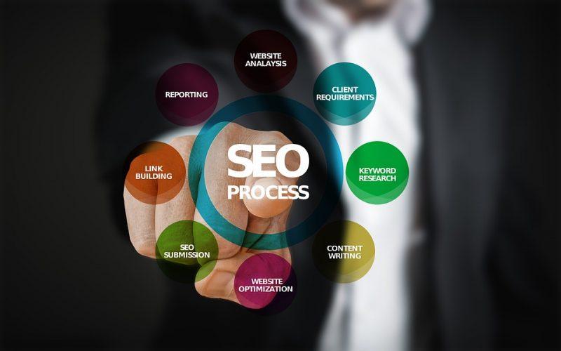 marketing-courses-4