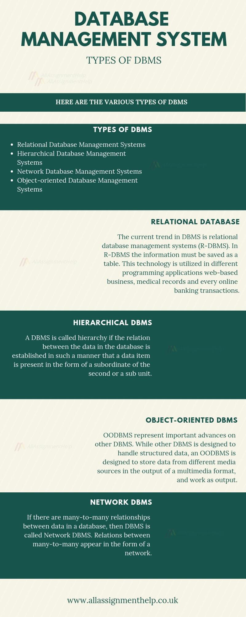 TYPES OF DATABASE MANAGEMENT SYSTEM