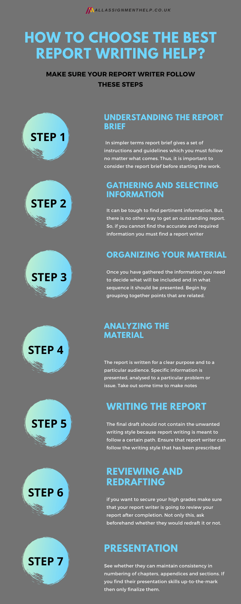 Report Writer – How to choose the best report writing help?