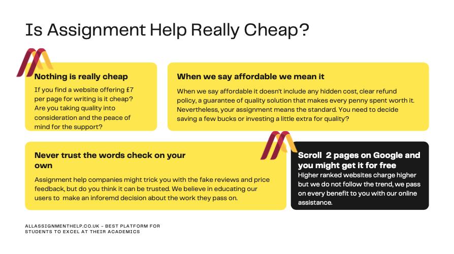 cheap assignment help facts